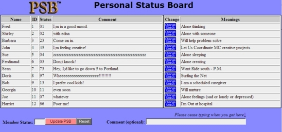 The Personal Status Board (PSB™) is at the leading edge of holistic social connectedness and communication