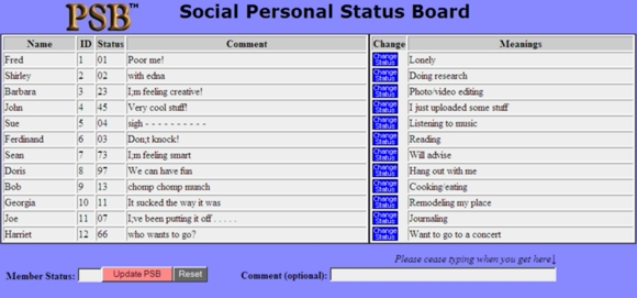 The Social Personal Status Board (PSB™) is at the leading edge of holistic social connectedness and communication